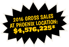 2016 Gross Sales at Phoenix Location: $4,576,225*