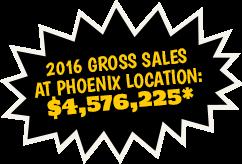 2016 Gross Sales at Phoenix Location: $4,576,225*